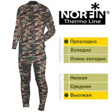 Norfin Thermo Line camo